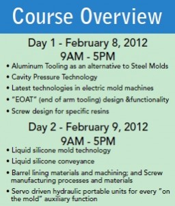 Injection Molding Technology Days Presentation Course Overview